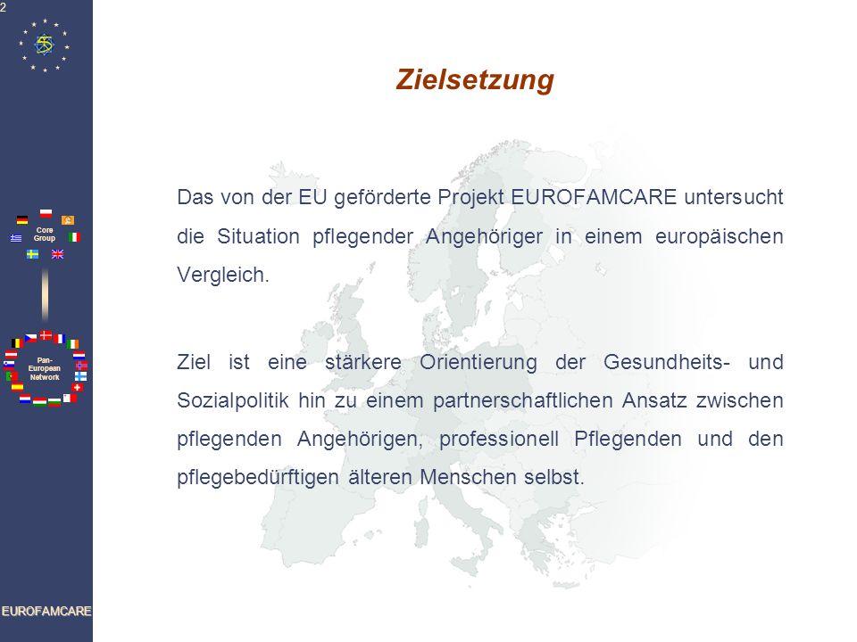 Pan- European Network Core Group EUROFAMCARE 3 Fragestellung Im Zentrum des Forschungsinteresses stehen neben dem Alltag der betreuenden Angehörigen deshalb Dienste, Einrichtungen und weitere Angebote, die zur Unterstützung und Entlastung pflegender Angehöriger beitragen können.
