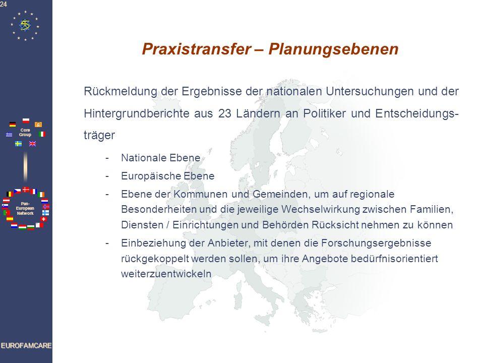 Pan- European Network Core Group EUROFAMCARE 24 Praxistransfer – Planungsebenen Rückmeldung der Ergebnisse der nationalen Untersuchungen und der Hinte