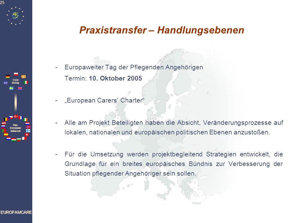 Pan- European Network Core Group EUROFAMCARE 25 Praxistransfer – Handlungsebenen -Europaweiter Tag der Pflegenden Angehörigen Termin: 10. Oktober 2005