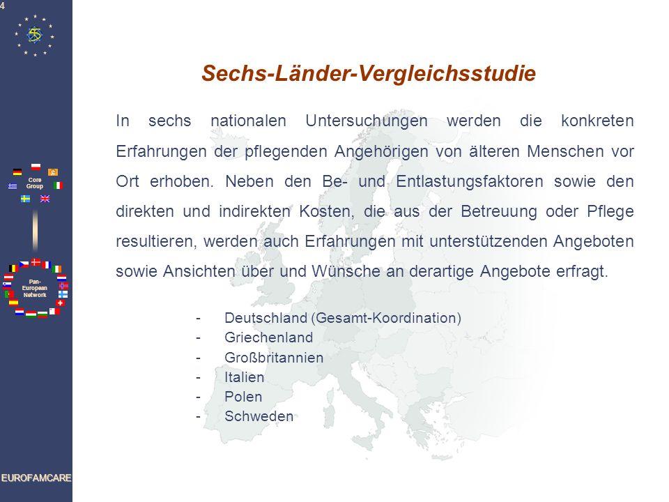 Pan- European Network Core Group EUROFAMCARE 4 Sechs-Länder-Vergleichsstudie In sechs nationalen Untersuchungen werden die konkreten Erfahrungen der p
