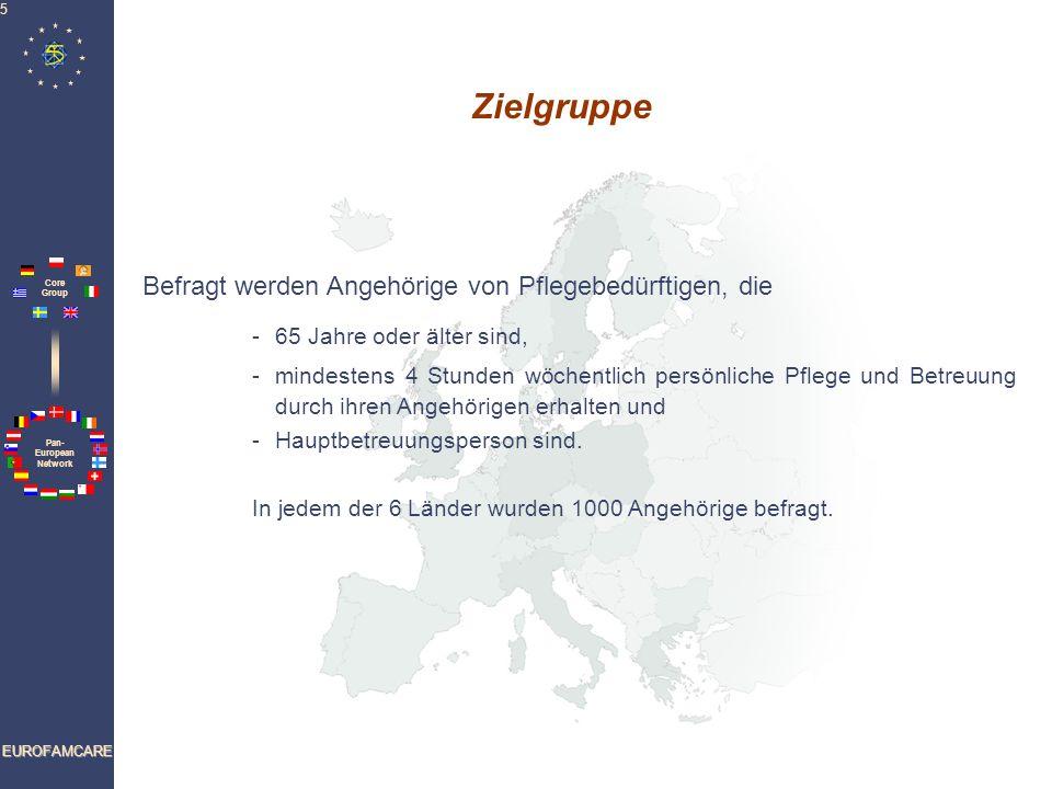Pan- European Network Core Group EUROFAMCARE 16 Welche Angebote / Dienste haben Ihr/e ÄLTEREN ANGEHÖRIGEN in den letzten 6 Monaten genutzt.