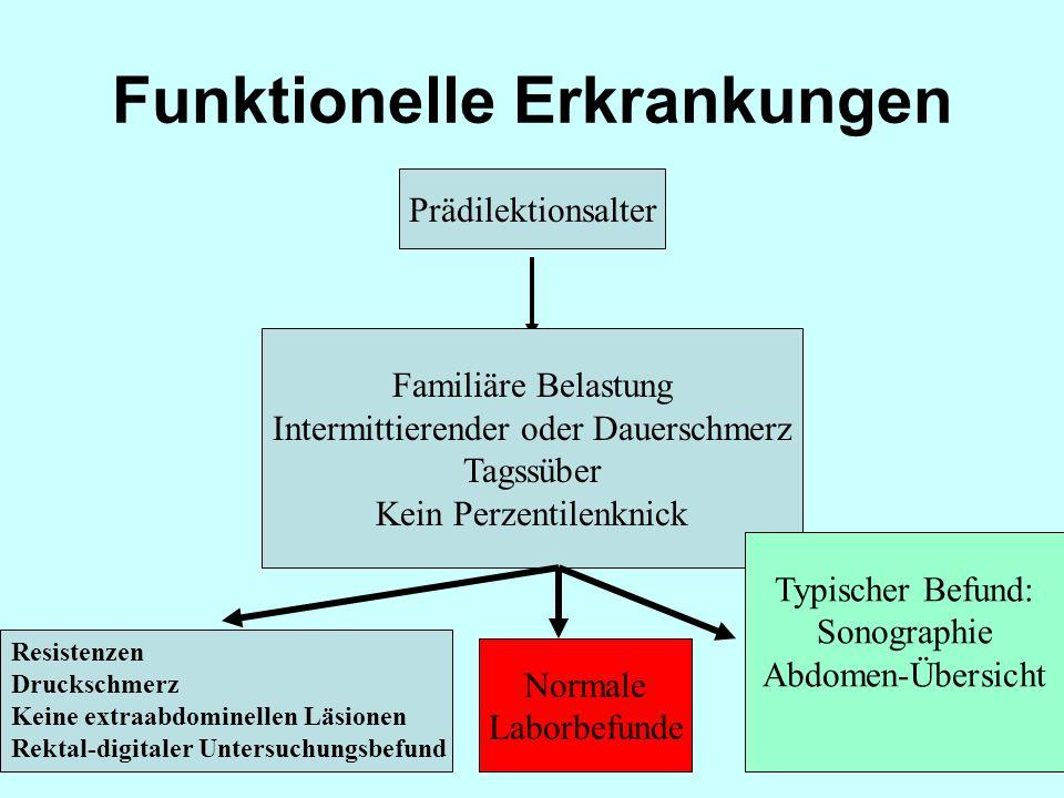 Funktionelle Erkrankungen Prädilektionsalter Familiäre Belastung Intermittierender oder Dauerschmerz Tagssüber Kein Perzentilenknick Resistenzen Druck
