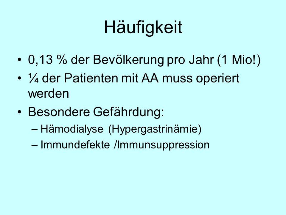 Häufigkeit 0,13 % der Bevölkerung pro Jahr (1 Mio!) ¼ der Patienten mit AA muss operiert werden Besondere Gefährdung: –Hämodialyse (Hypergastrinämie)
