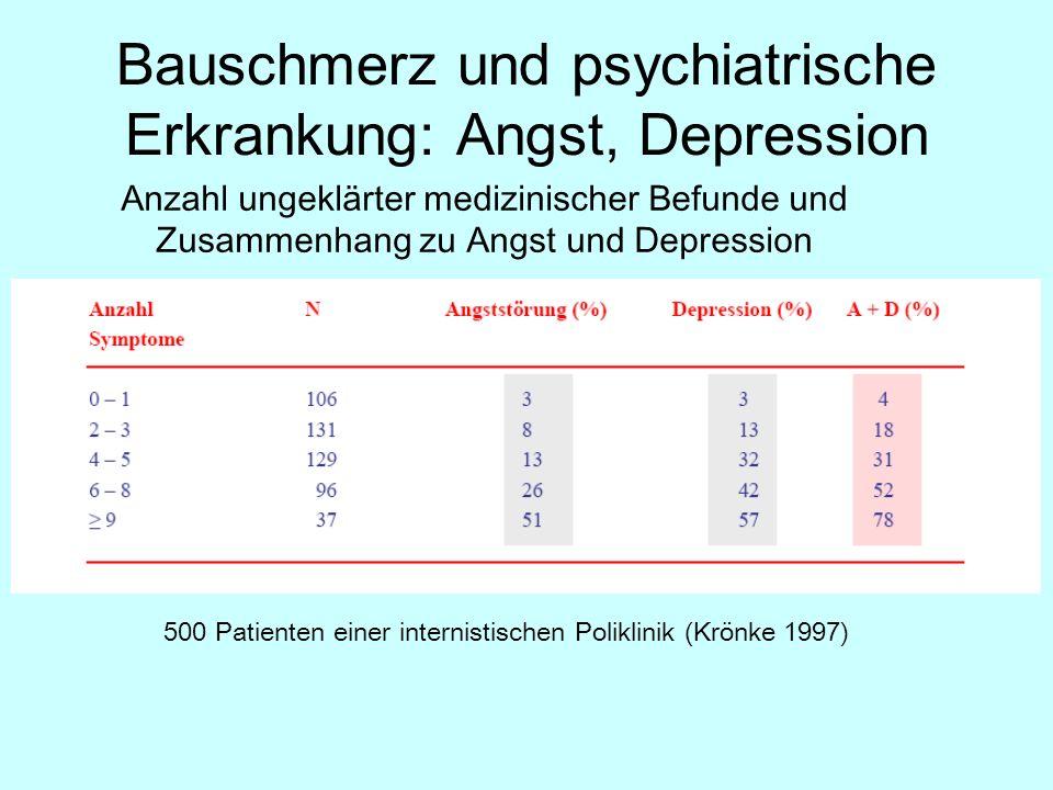 Bauschmerz und psychiatrische Erkrankung: Angst, Depression Anzahl ungeklärter medizinischer Befunde und Zusammenhang zu Angst und Depression 500 Pati