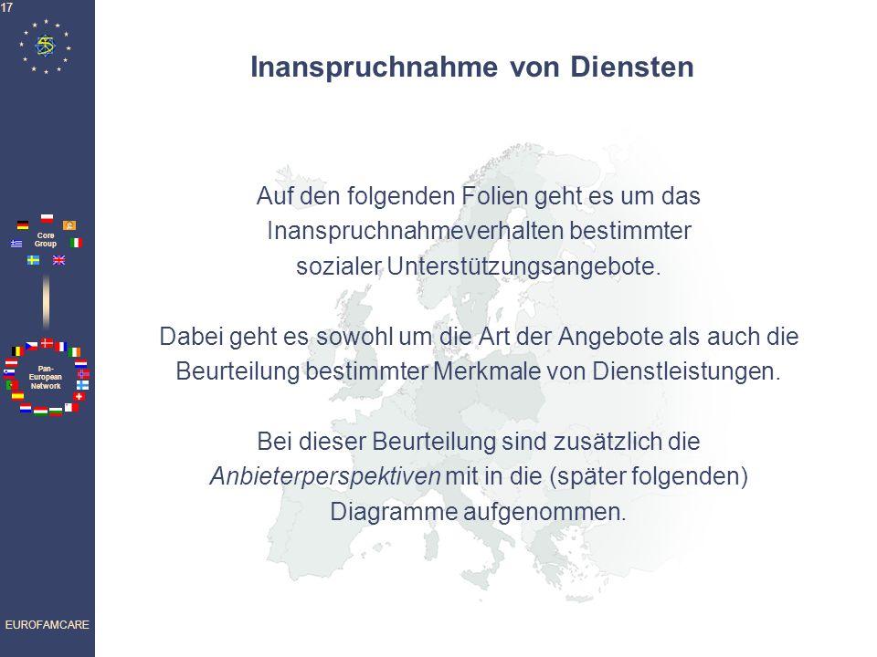 Pan- European Network Core Group EUROFAMCARE 17 Inanspruchnahme von Diensten Auf den folgenden Folien geht es um das Inanspruchnahmeverhalten bestimmt