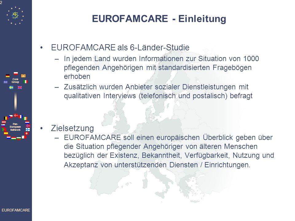 Pan- European Network Core Group EUROFAMCARE 23 Zitate von Anbietern Wir machen ja schon Schulungen von Ehrenamtlichen unter dem Gesichtspunkt der familiären Sterbebegleitung, wo die Angehörigen als wichtige Beteiligte und nicht als Störfaktor gesehen werden.