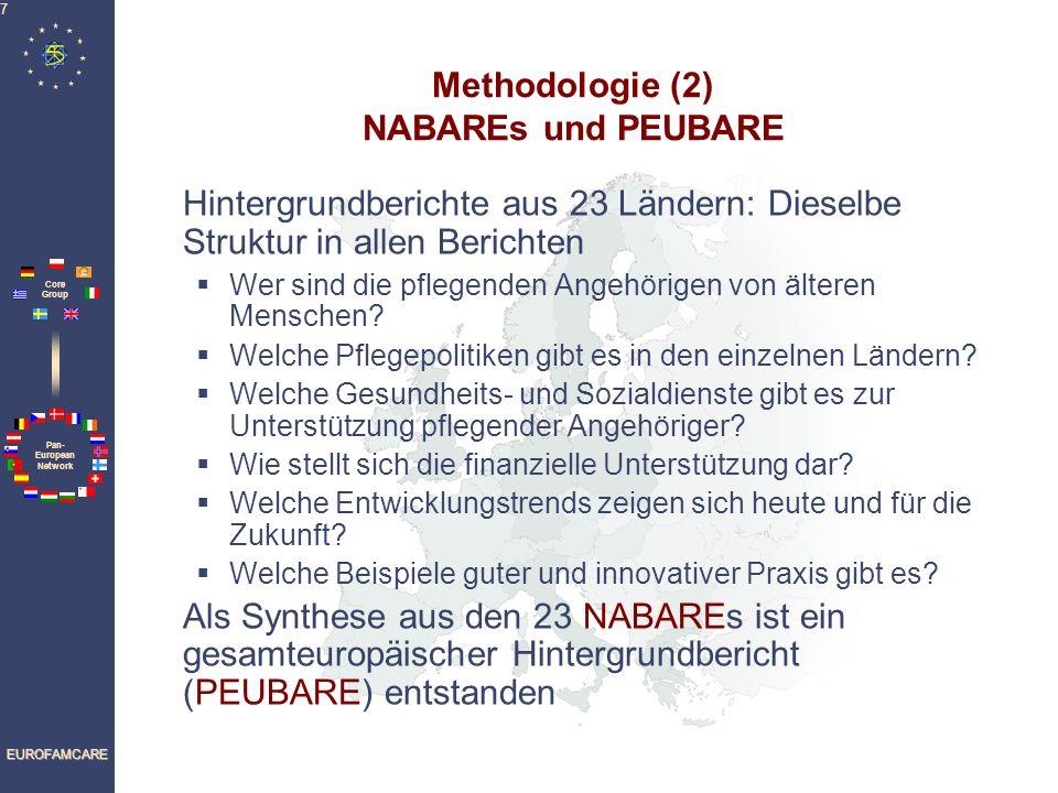 Pan- European Network Core Group EUROFAMCARE 7 Methodologie (2) NABAREs und PEUBARE Hintergrundberichte aus 23 Ländern: Dieselbe Struktur in allen Berichten Wer sind die pflegenden Angehörigen von älteren Menschen.