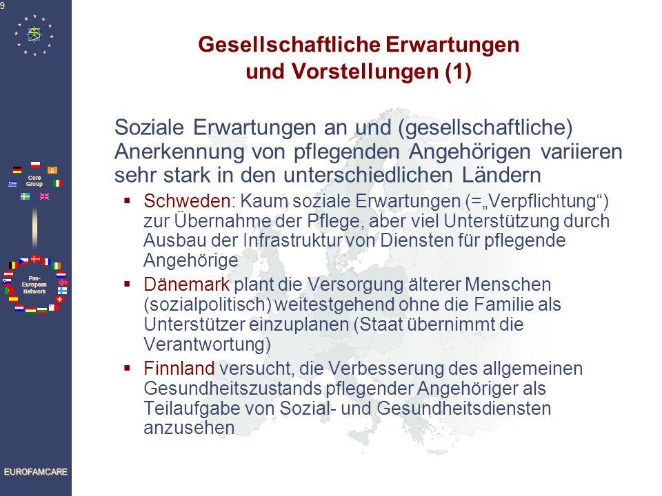 Pan- European Network Core Group EUROFAMCARE 9 Gesellschaftliche Erwartungen und Vorstellungen (1) Soziale Erwartungen an und (gesellschaftliche) Anerkennung von pflegenden Angehörigen variieren sehr stark in den unterschiedlichen Ländern Schweden: Kaum soziale Erwartungen (=Verpflichtung) zur Übernahme der Pflege, aber viel Unterstützung durch Ausbau der Infrastruktur von Diensten für pflegende Angehörige Dänemark plant die Versorgung älterer Menschen (sozialpolitisch) weitestgehend ohne die Familie als Unterstützer einzuplanen (Staat übernimmt die Verantwortung) Finnland versucht, die Verbesserung des allgemeinen Gesundheitszustands pflegender Angehöriger als Teilaufgabe von Sozial- und Gesundheitsdiensten anzusehen
