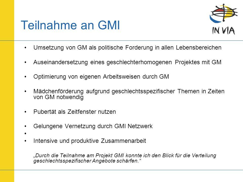Teilnahme an GMI Umsetzung von GM als politische Forderung in allen Lebensbereichen Auseinandersetzung eines geschlechterhomogenen Projektes mit GM Op