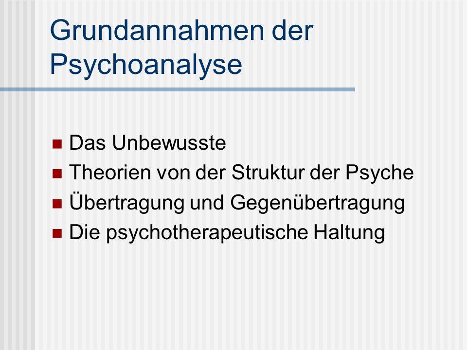 Grundannahmen der Psychoanalyse Das Unbewusste Theorien von der Struktur der Psyche Übertragung und Gegenübertragung Die psychotherapeutische Haltung