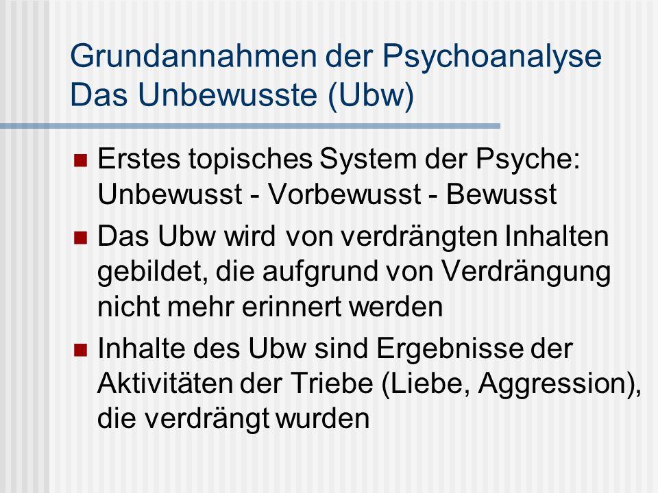 Erstes topisches System der Psyche: Unbewusst - Vorbewusst - Bewusst Das Ubw wird von verdrängten Inhalten gebildet, die aufgrund von Verdrängung nich
