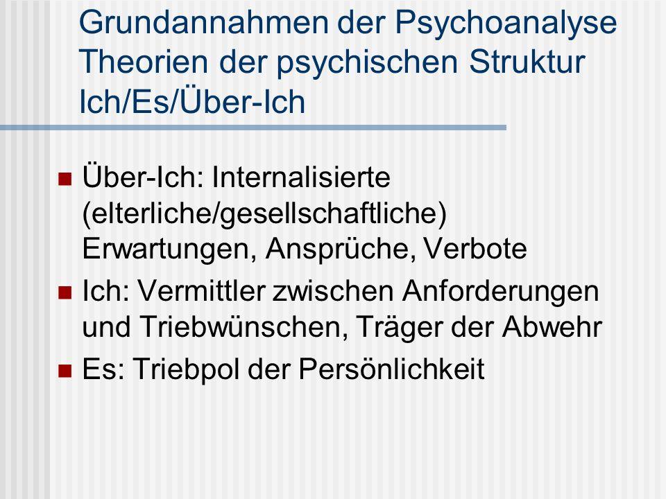 Grundannahmen der Psychoanalyse Theorien der psychischen Struktur Ich/Es/Über-Ich Über-Ich: Internalisierte (elterliche/gesellschaftliche) Erwartungen