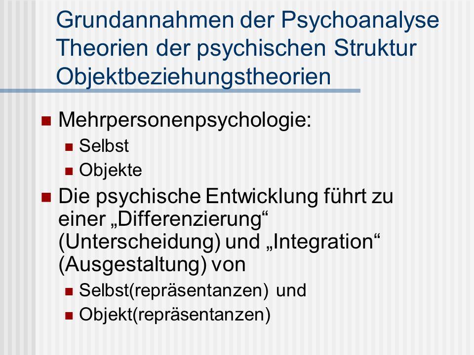 Grundannahmen der Psychoanalyse Theorien der psychischen Struktur Objektbeziehungstheorien Mehrpersonenpsychologie: Selbst Objekte Die psychische Entw