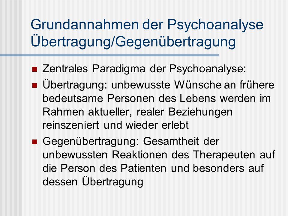 Grundannahmen der Psychoanalyse Übertragung/Gegenübertragung Zentrales Paradigma der Psychoanalyse: Übertragung: unbewusste Wünsche an frühere bedeuts