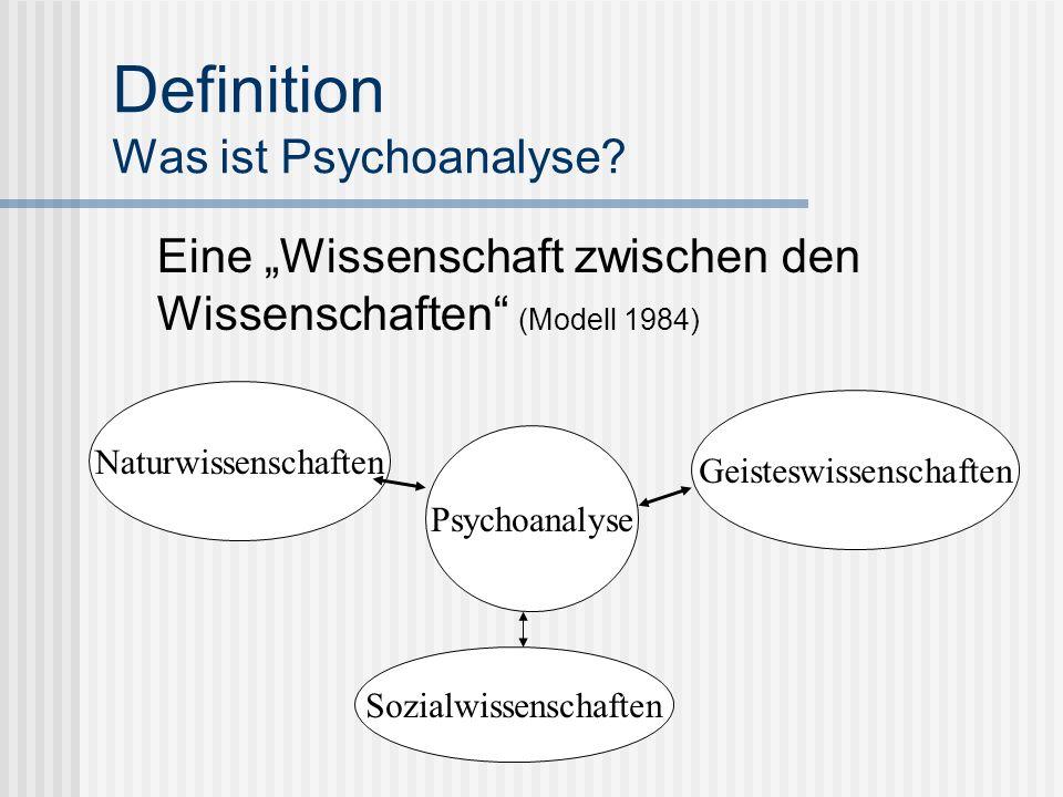 Definition Was ist Psychoanalyse? Eine Wissenschaft zwischen den Wissenschaften (Modell 1984) Naturwissenschaften Geisteswissenschaften Sozialwissensc