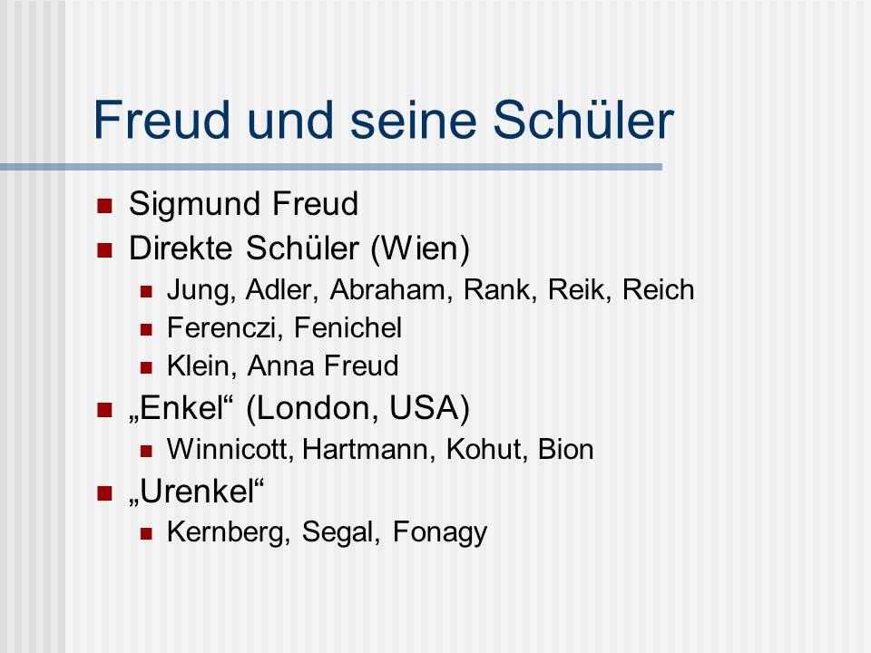 Freud und seine Schüler Sigmund Freud Direkte Schüler (Wien) Jung, Adler, Abraham, Rank, Reik, Reich Ferenczi, Fenichel Klein, Anna Freud Enkel (Londo