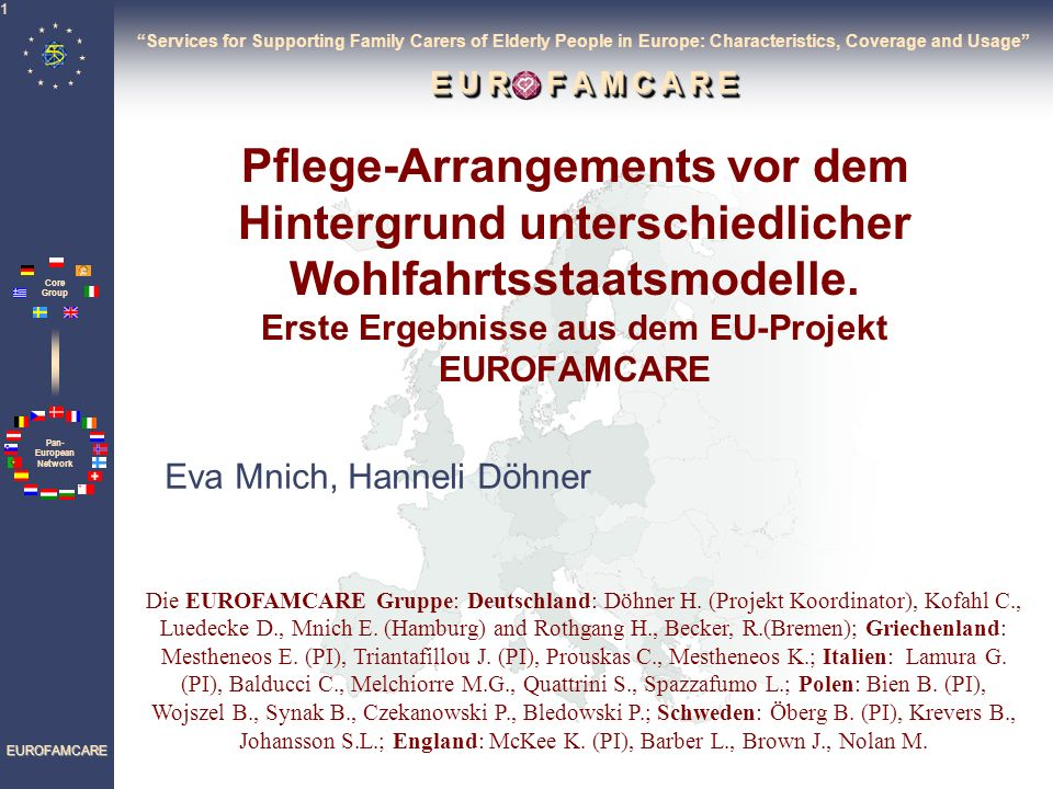 Pan- European Network Core Group EUROFAMCARE 2 Sechs-Länder-Studie AGE – European Older Peoples Platform Brussels University of Hamburg Italian National Research Centre on Ageing INRCA Ancona National School for Public Health SEXTANT Athens University of Bremen The Medical Academy of Bialystok & University of Gdansk Linköping University & Socialstyrensen Stockholm University of Sheffield
