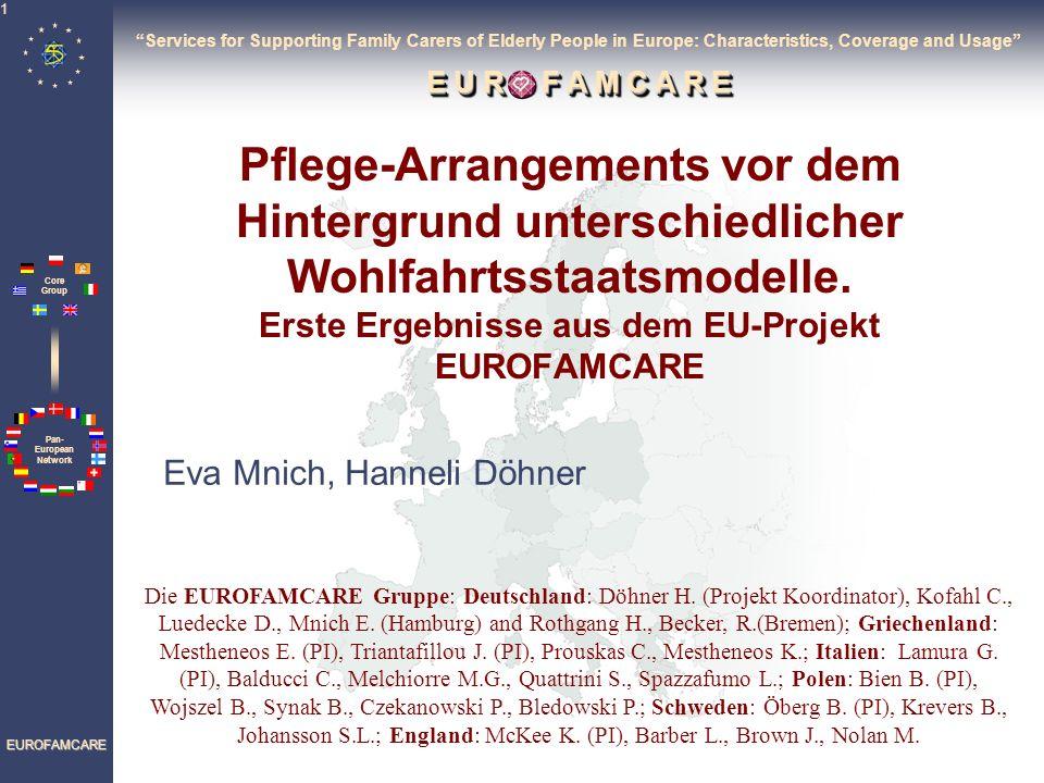 Pan- European Network Core Group EUROFAMCARE 12 1 2 345 678 910 1112 13 14 15 1 Frauen (Pflegende)6findet keine Unterstützung 9Frauen (Gepflegte)13braucht finanzielle Unter- stützung (Gepflegte/r) 2gleiche Generation7Belastung ist hoch1080 Jahre u.