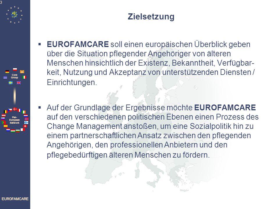 Pan- European Network Core Group EUROFAMCARE 3 Zielsetzung EUROFAMCARE soll einen europäischen Überblick geben über die Situation pflegender Angehörig