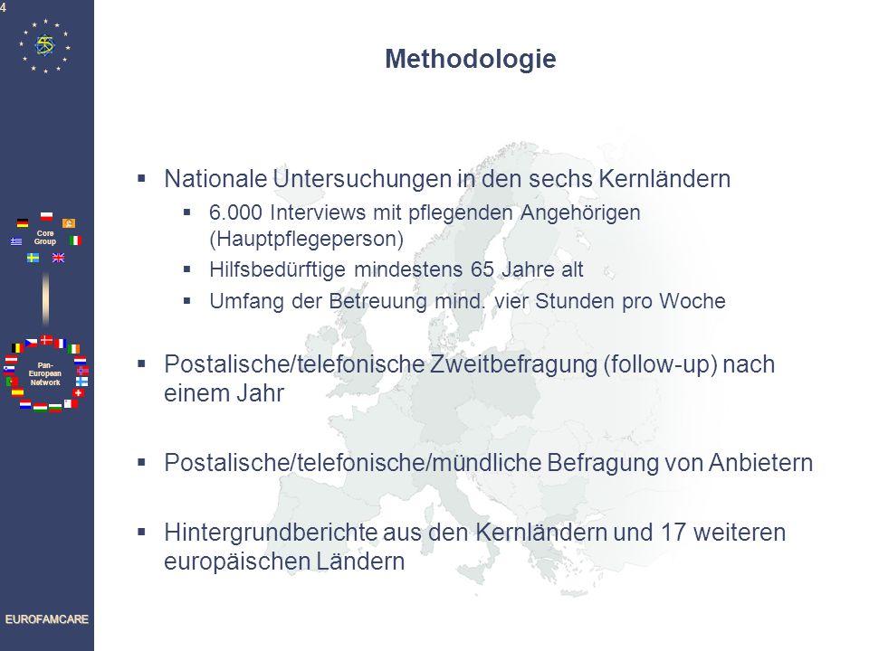 Pan- European Network Core Group EUROFAMCARE 4 Methodologie Nationale Untersuchungen in den sechs Kernländern 6.000 Interviews mit pflegenden Angehöri