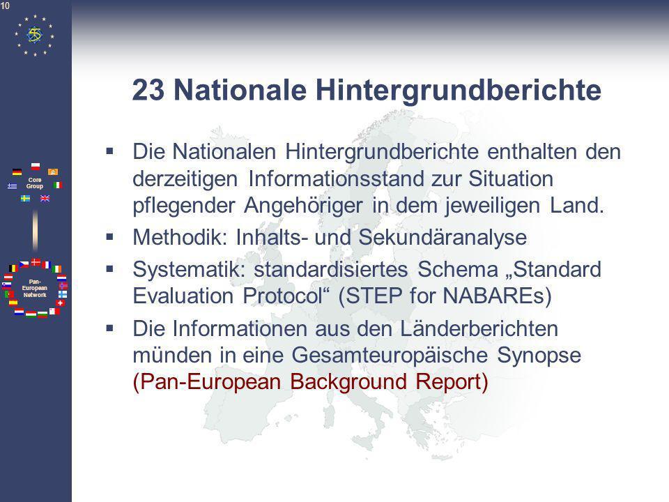 Pan- European Network Core Group 10 23 Nationale Hintergrundberichte Die Nationalen Hintergrundberichte enthalten den derzeitigen Informationsstand zu