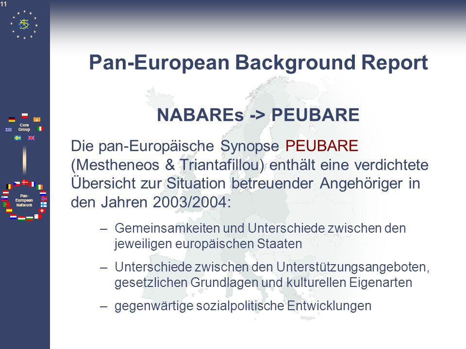 Pan- European Network Core Group 11 Pan-European Background Report NABAREs -> PEUBARE Die pan-Europäische Synopse PEUBARE (Mestheneos & Triantafillou)