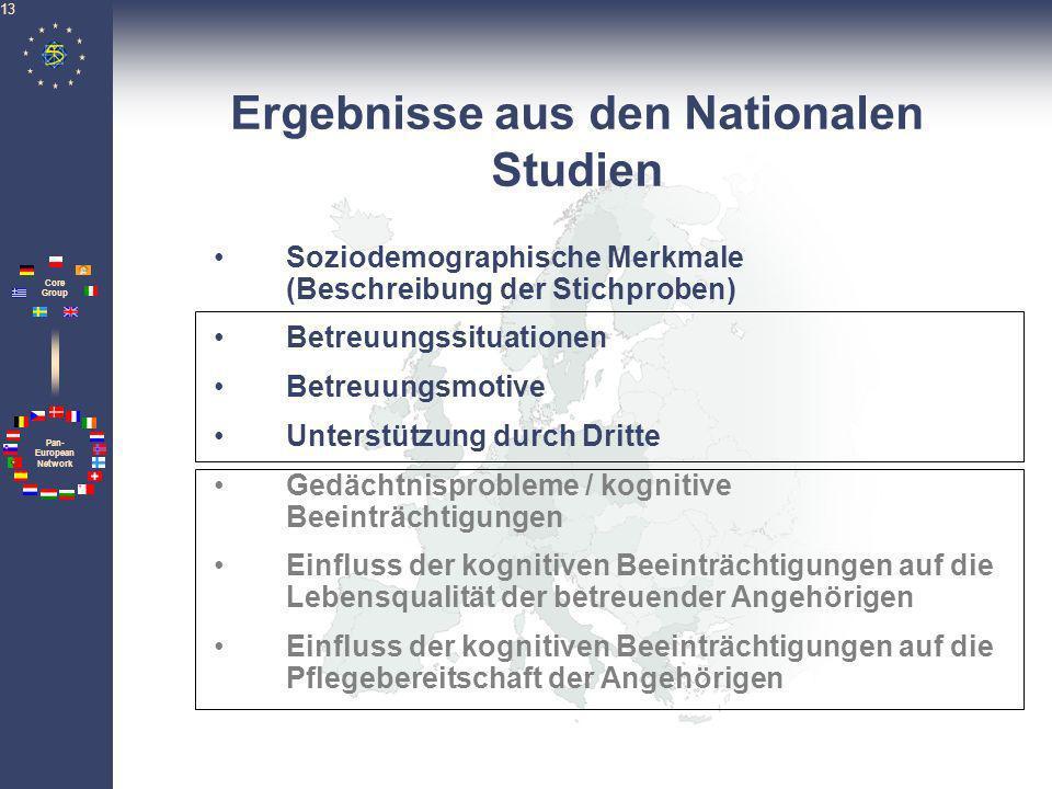 Pan- European Network Core Group 13 Ergebnisse aus den Nationalen Studien Soziodemographische Merkmale (Beschreibung der Stichproben) Betreuungssituat