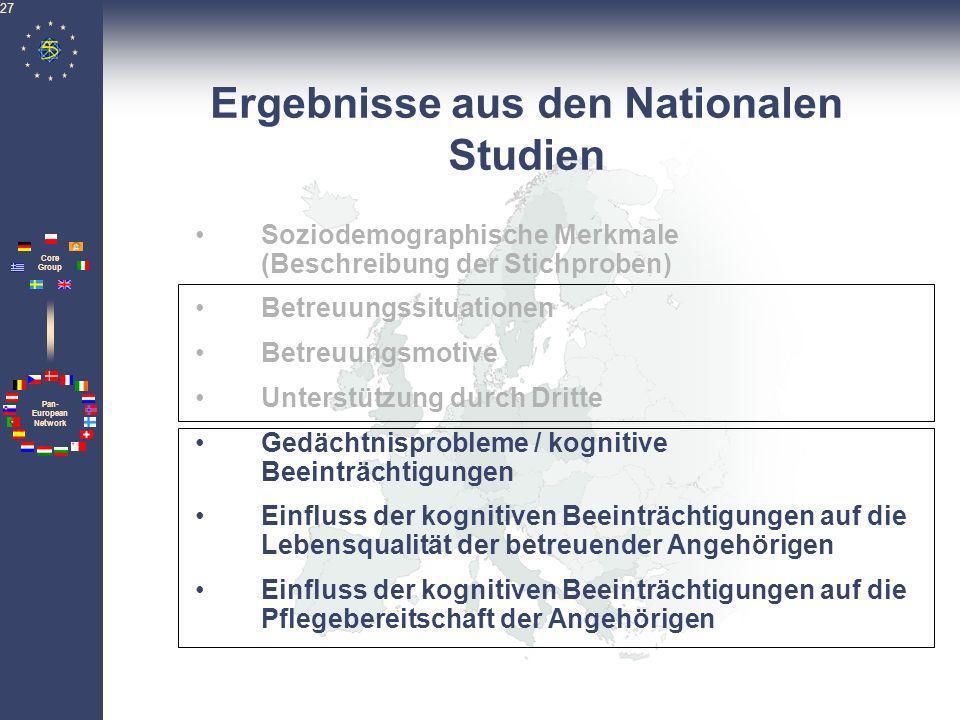 Pan- European Network Core Group 27 Ergebnisse aus den Nationalen Studien Soziodemographische Merkmale (Beschreibung der Stichproben) Betreuungssituat