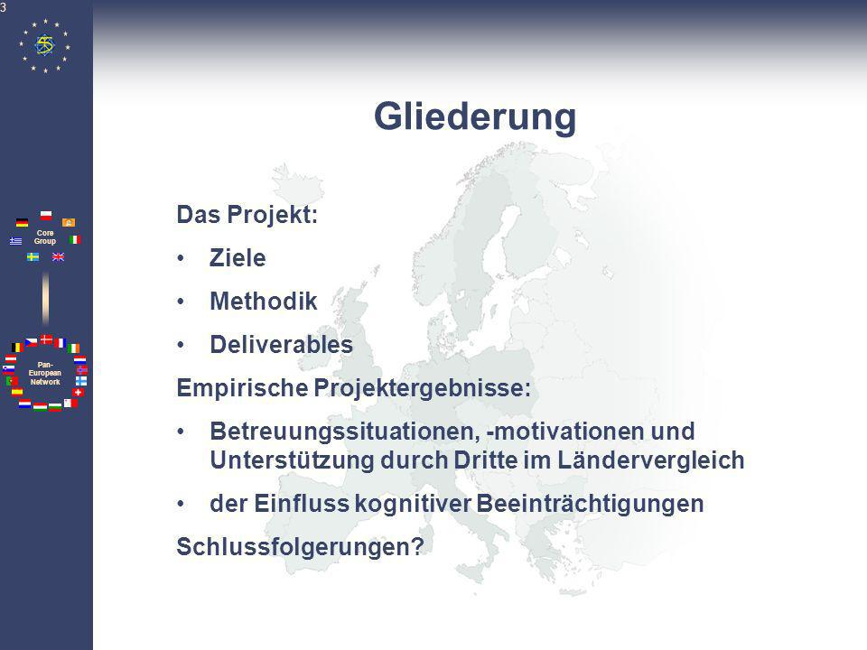 Pan- European Network Core Group 3 Gliederung Das Projekt: Ziele Methodik Deliverables Empirische Projektergebnisse: Betreuungssituationen, -motivatio