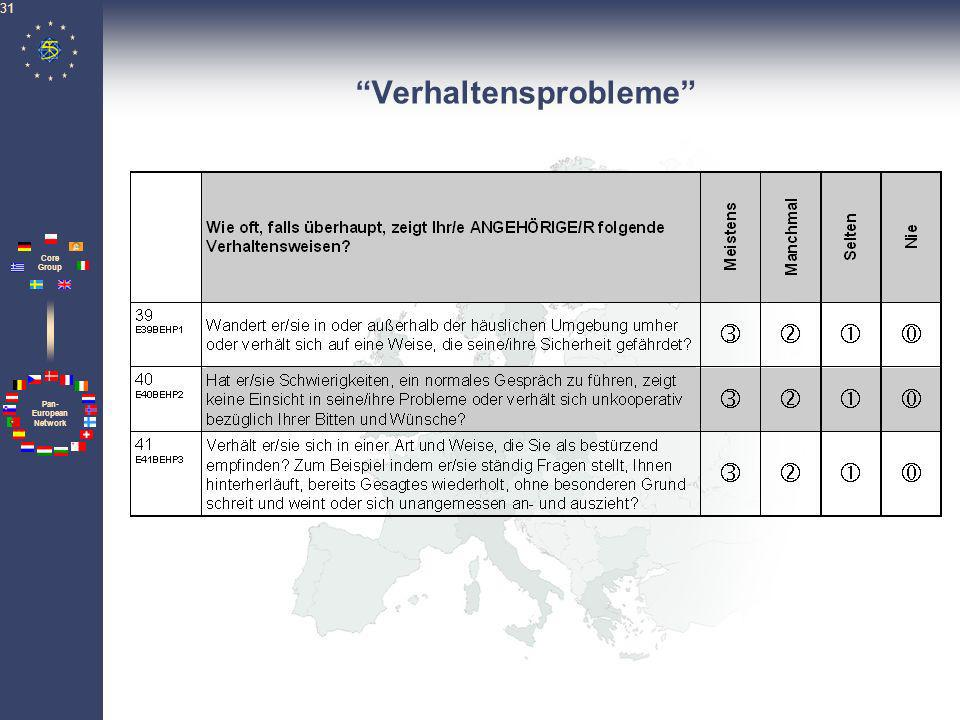 Pan- European Network Core Group 31 Verhaltensprobleme