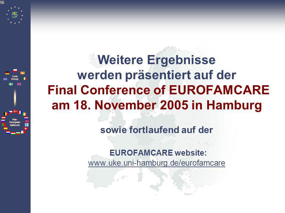 Pan- European Network Core Group 56 Weitere Ergebnisse werden präsentiert auf der Final Conference of EUROFAMCARE am 18. November 2005 in Hamburg sowi