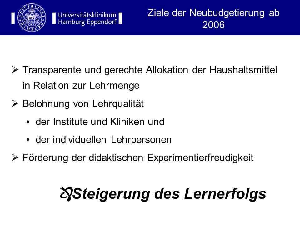 Best Teachers Klinik Themenblock IV: Der Kopf 1.Preis: Prof.