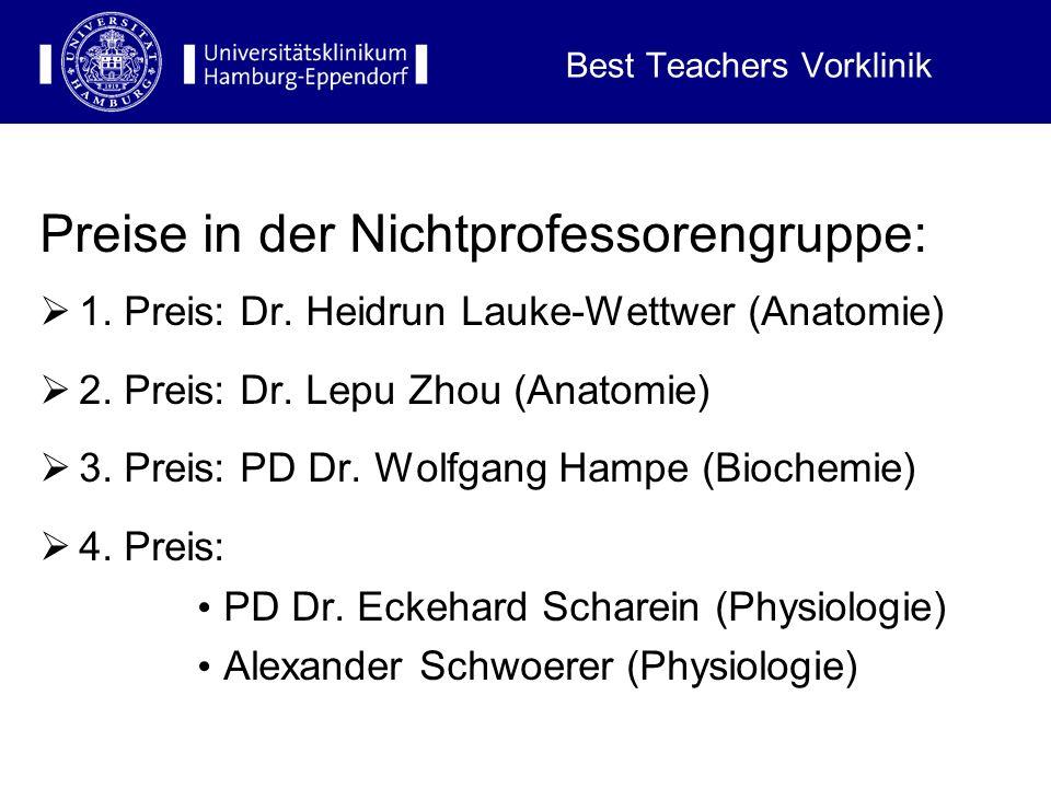 Best Teachers Vorklinik Preise in der Nichtprofessorengruppe: 1.