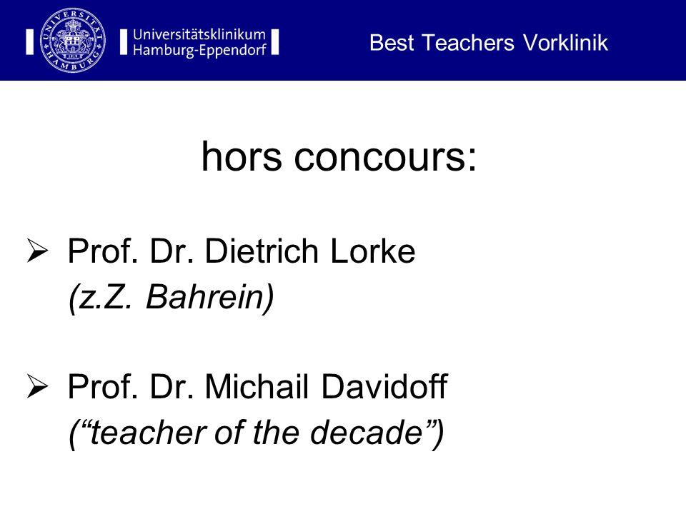 Best Teachers Vorklinik hors concours: Prof.Dr. Dietrich Lorke (z.Z.