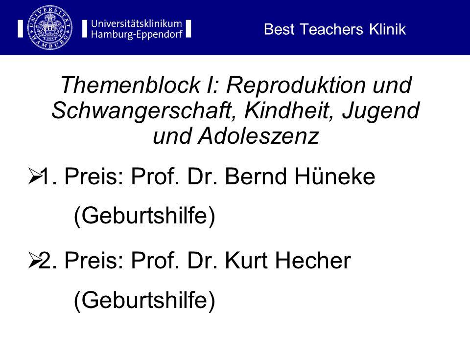 Best Teachers Klinik Themenblock I: Reproduktion und Schwangerschaft, Kindheit, Jugend und Adoleszenz 1.