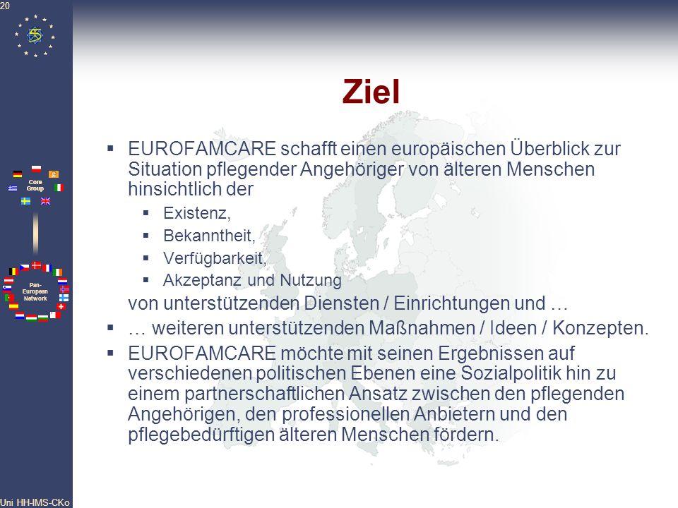 Pan- European Network Core Group Uni HH-IMS-CKo 20 Ziel EUROFAMCARE schafft einen europäischen Überblick zur Situation pflegender Angehöriger von älte