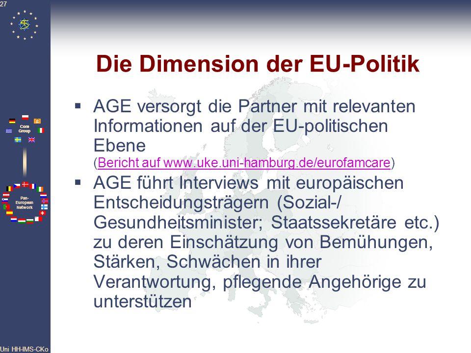 Pan- European Network Core Group Uni HH-IMS-CKo 27 Die Dimension der EU-Politik AGE versorgt die Partner mit relevanten Informationen auf der EU-polit