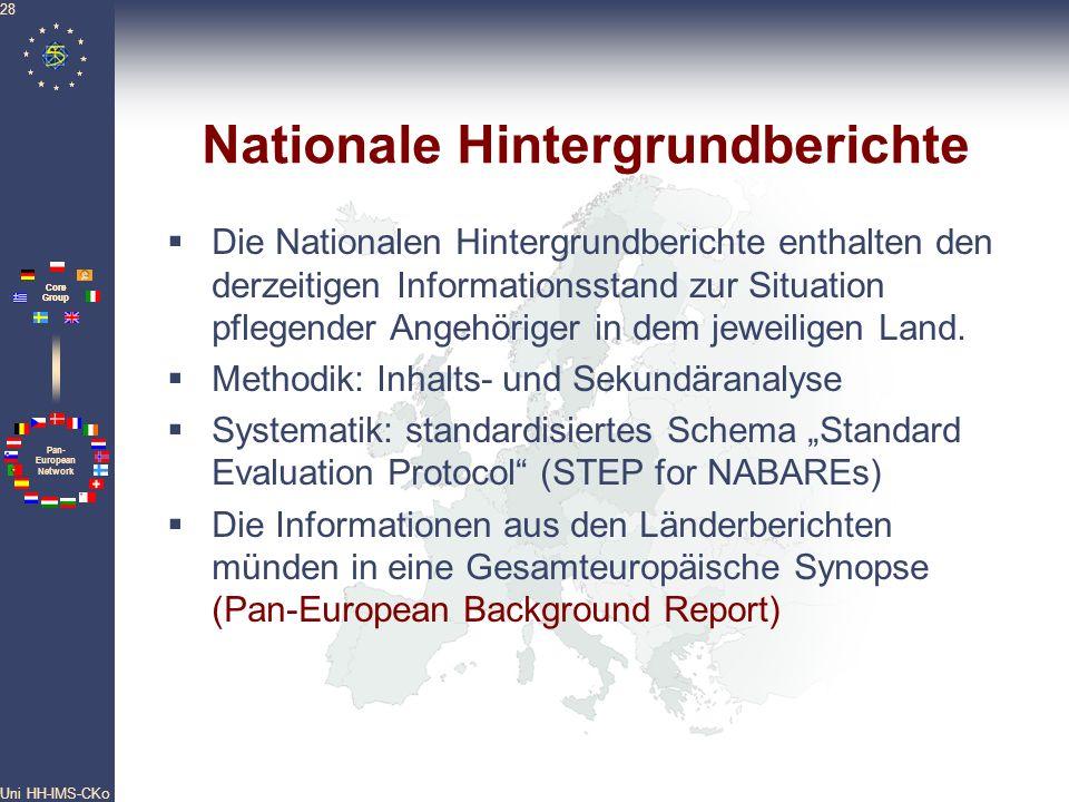 Pan- European Network Core Group Uni HH-IMS-CKo 28 Nationale Hintergrundberichte Die Nationalen Hintergrundberichte enthalten den derzeitigen Informat