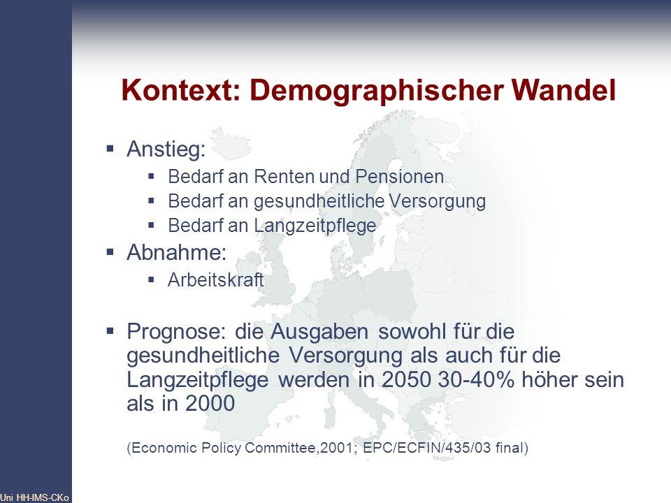 Pan- European Network Core Group Uni HH-IMS-CKo 8 Anstieg: Bedarf an Renten und Pensionen Bedarf an gesundheitliche Versorgung Bedarf an Langzeitpfleg