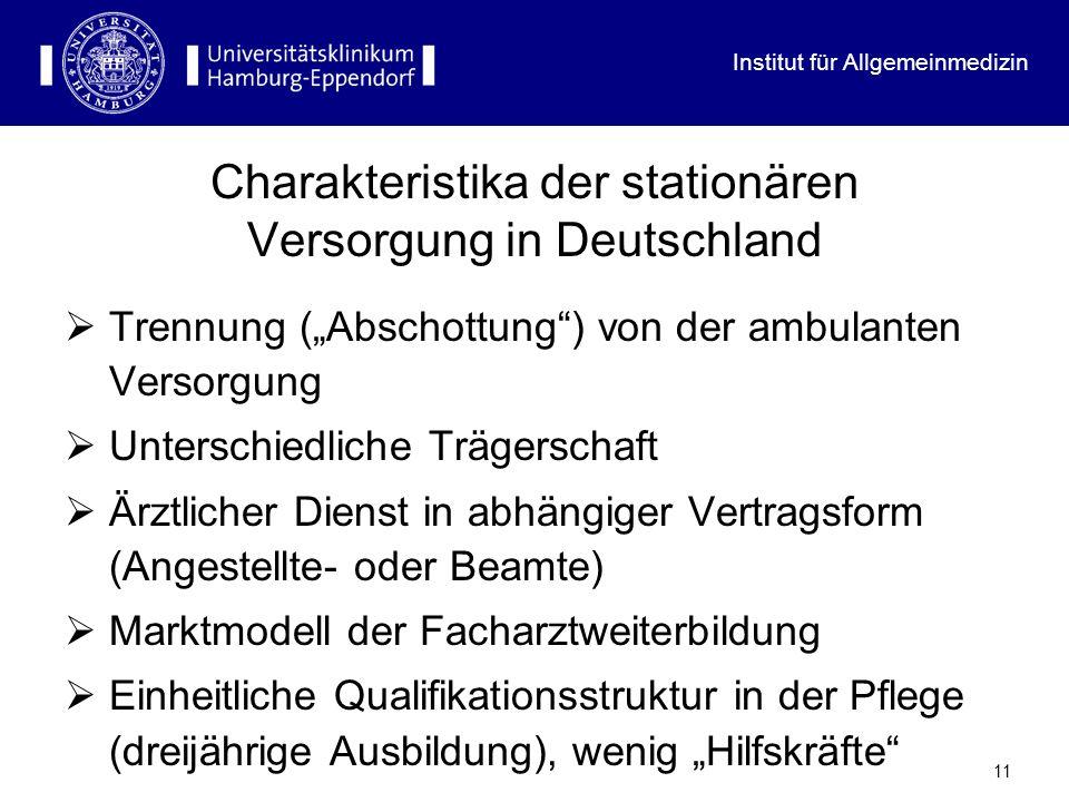 Institut für Allgemeinmedizin 11 Charakteristika der stationären Versorgung in Deutschland Trennung (Abschottung) von der ambulanten Versorgung Unters