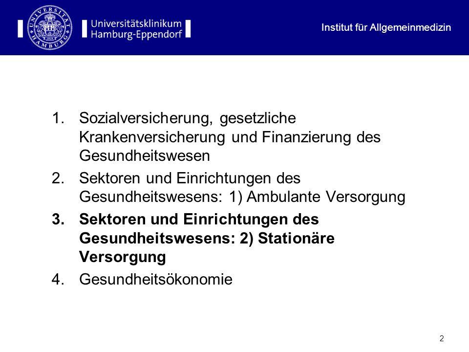 Institut für Allgemeinmedizin 3 Anfangspreisfrage: Was ist ein Krankenhaus.