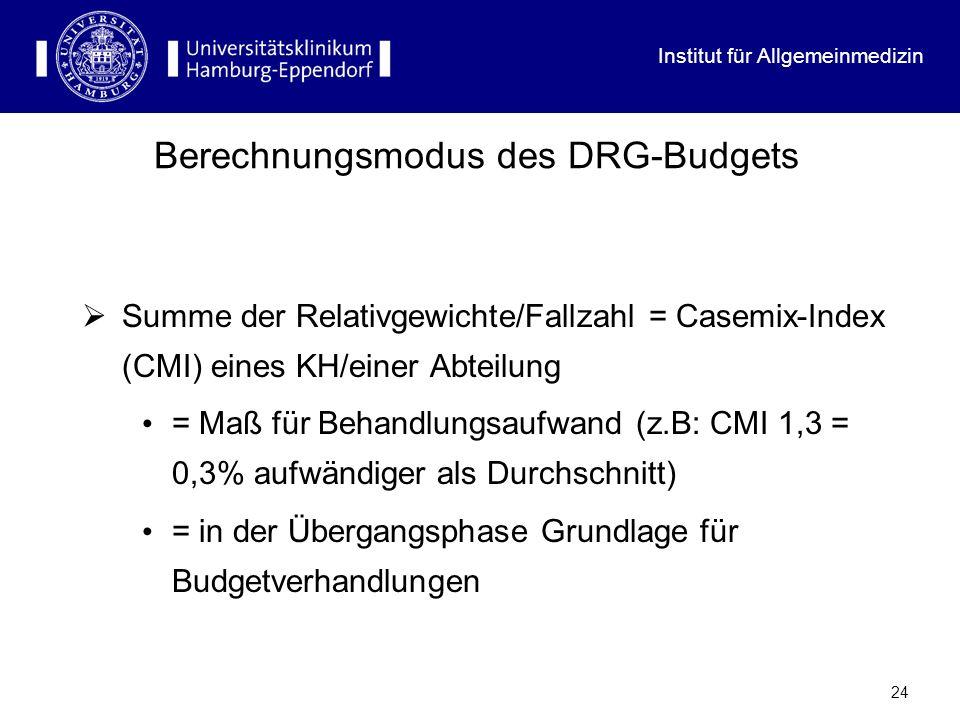 Institut für Allgemeinmedizin 24 Berechnungsmodus des DRG-Budgets Summe der Relativgewichte/Fallzahl = Casemix-Index (CMI) eines KH/einer Abteilung =