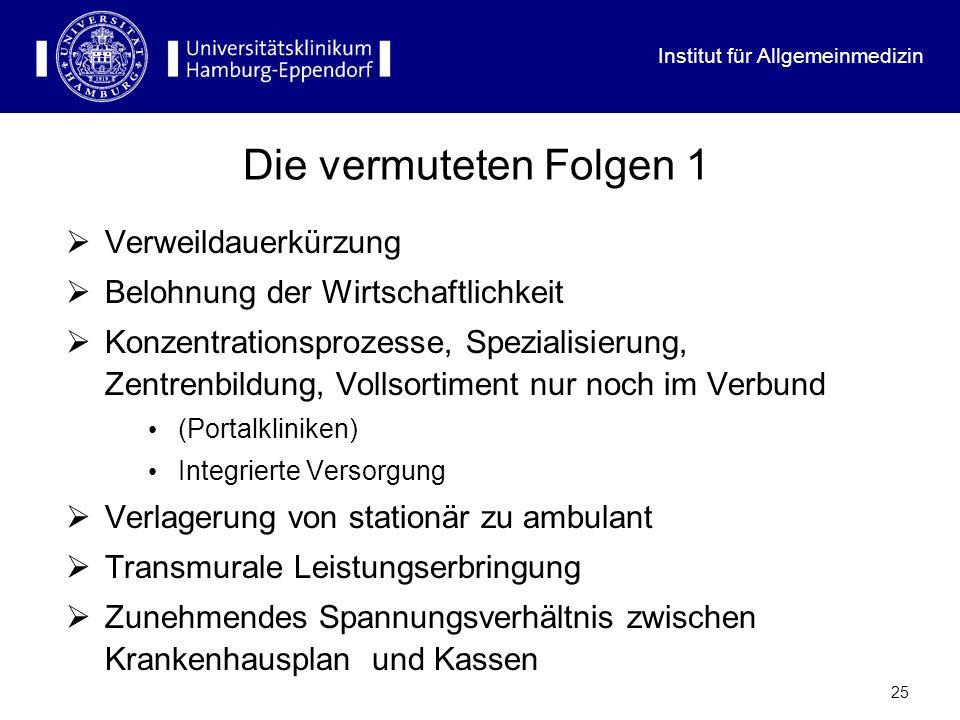 Institut für Allgemeinmedizin 25 Die vermuteten Folgen 1 Verweildauerkürzung Belohnung der Wirtschaftlichkeit Konzentrationsprozesse, Spezialisierung,