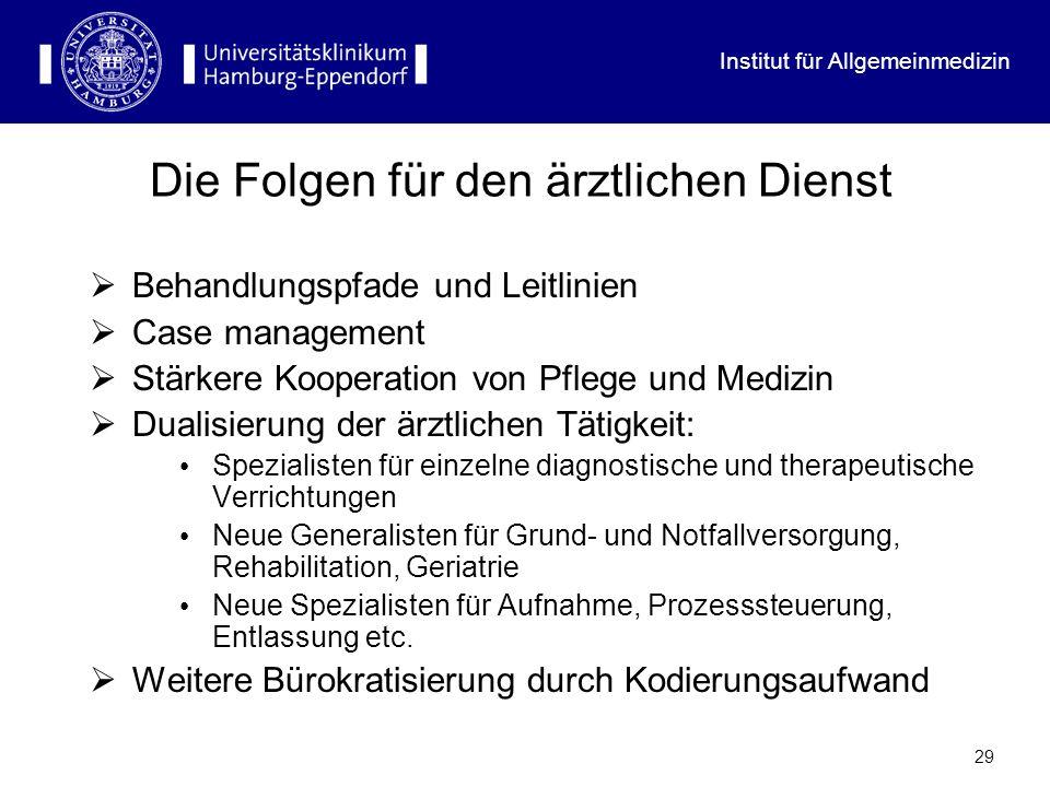 Institut für Allgemeinmedizin 29 Die Folgen für den ärztlichen Dienst Behandlungspfade und Leitlinien Case management Stärkere Kooperation von Pflege