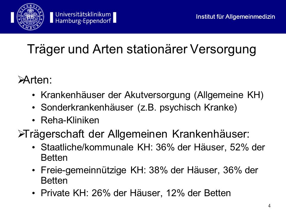 Institut für Allgemeinmedizin 5 Träger der stationären Versorgung Entwicklung der Allgemeinen Krankenhäuser seit 1993: Staatliche/kommunale KH: Häuser und Betten: -30% Freie-gemeinnützige KH: Häuser und Betten: -20% Private KH: Häuser + 30%, Betten: + 95%