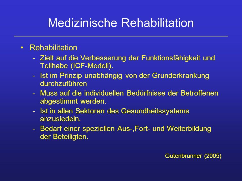 Medizinische Rehabilitation Rehabilitation -Zielt auf die Verbesserung der Funktionsfähigkeit und Teilhabe (ICF-Modell). -Ist im Prinzip unabhängig vo