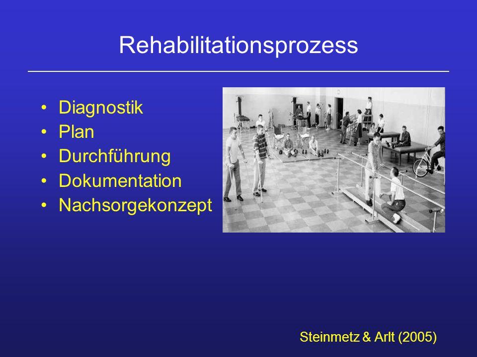Rehabilitationsprozess Diagnostik Plan Durchführung Dokumentation Nachsorgekonzept Steinmetz & Arlt (2005)