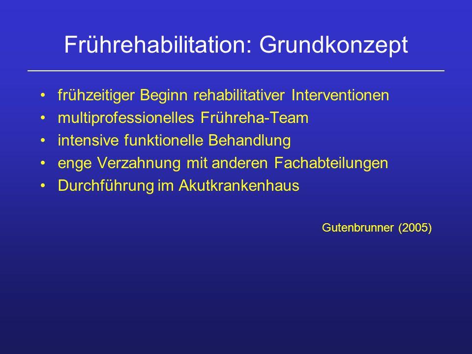 Frührehabilitation: Grundkonzept frühzeitiger Beginn rehabilitativer Interventionen multiprofessionelles Frühreha-Team intensive funktionelle Behandlu