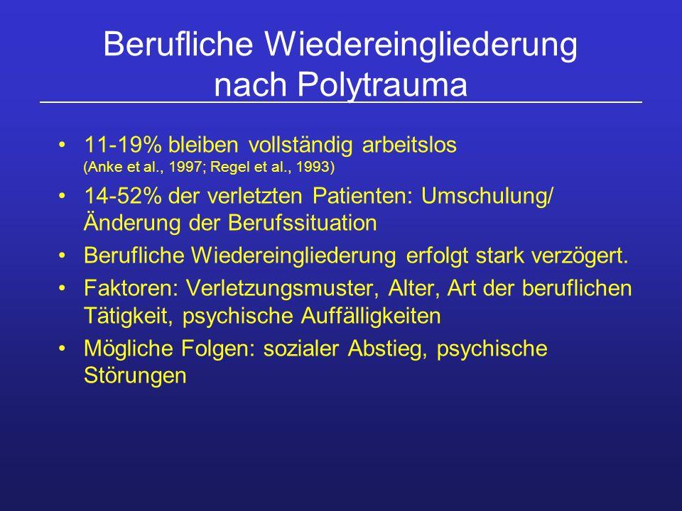 Berufliche Wiedereingliederung nach Polytrauma 11-19% bleiben vollständig arbeitslos (Anke et al., 1997; Regel et al., 1993) 14-52% der verletzten Pat