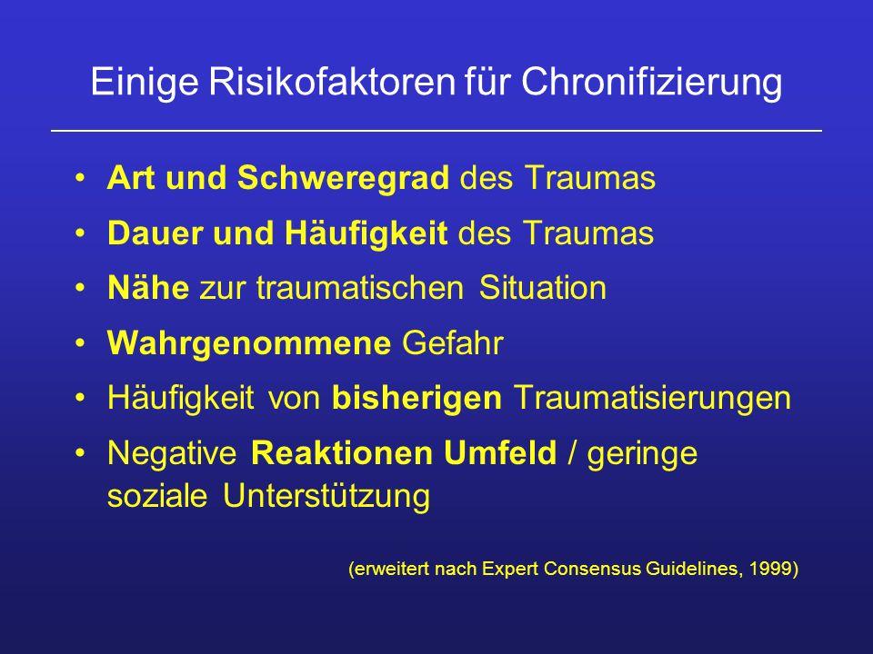 Einige Risikofaktoren für Chronifizierung Art und Schweregrad des Traumas Dauer und Häufigkeit des Traumas Nähe zur traumatischen Situation Wahrgenomm